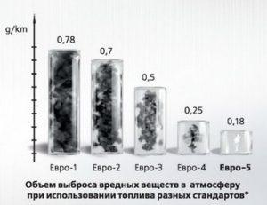 kachestvo_dizelnogo_topliva-3